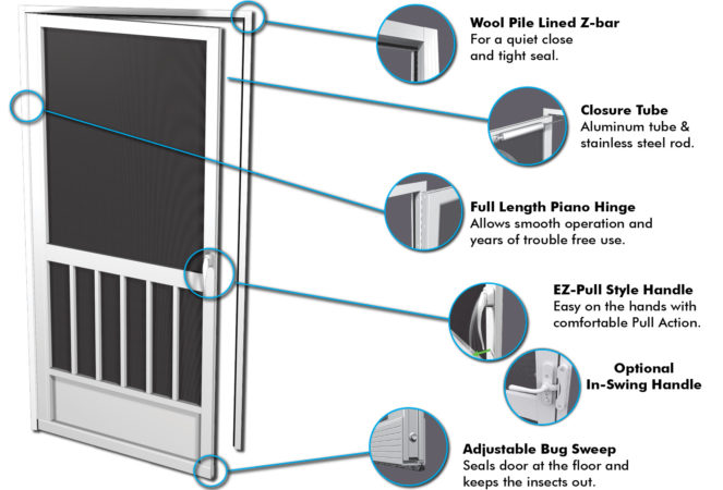 PCA Products Aluminum screen door features